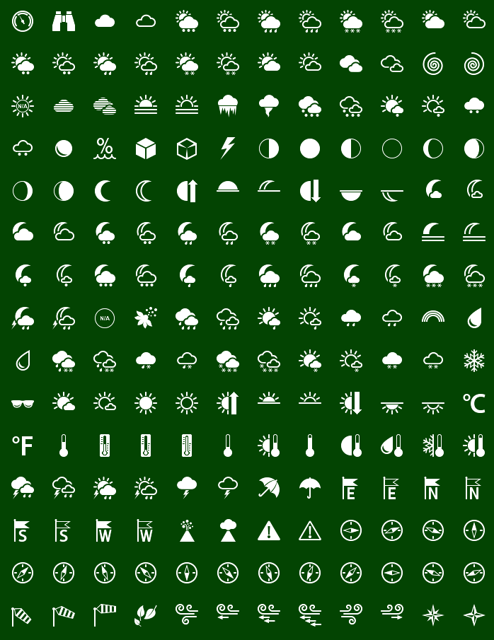 Icons preview of Metro Weather Icon Set